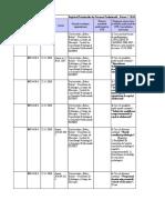 REG Formatori - Partea I.xls