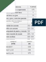 Imp Criterios