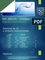 INF-3822 - Unidad 2