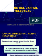 Gestión Del Capital Intelectual