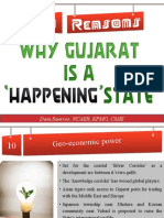 10 Reasons Why Gujarat is a \'Happening\' State