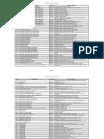 correlaÇÃo cae - cnae .pdf