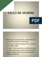 Ciclo de Deming, mejora continua