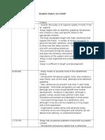 Essay Analytic Rubric
