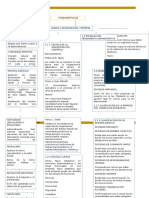 Mapa Conceptual - Fundamentos e Historia de La Administración (1)