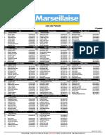 Partants GP La Marsellaise 2017
