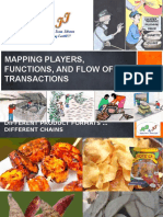 3 Mapping Players, Functions, And Transactions