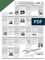 Efem_rides_Enero.pdf