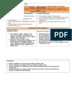 EDUC 232 Unit Plan