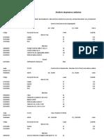 analisispresupuesto costos unitarios