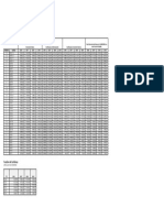Salario TCU2017.pdf