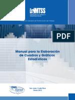 Manual Para La Elaboracion de Cuadros y Graficos