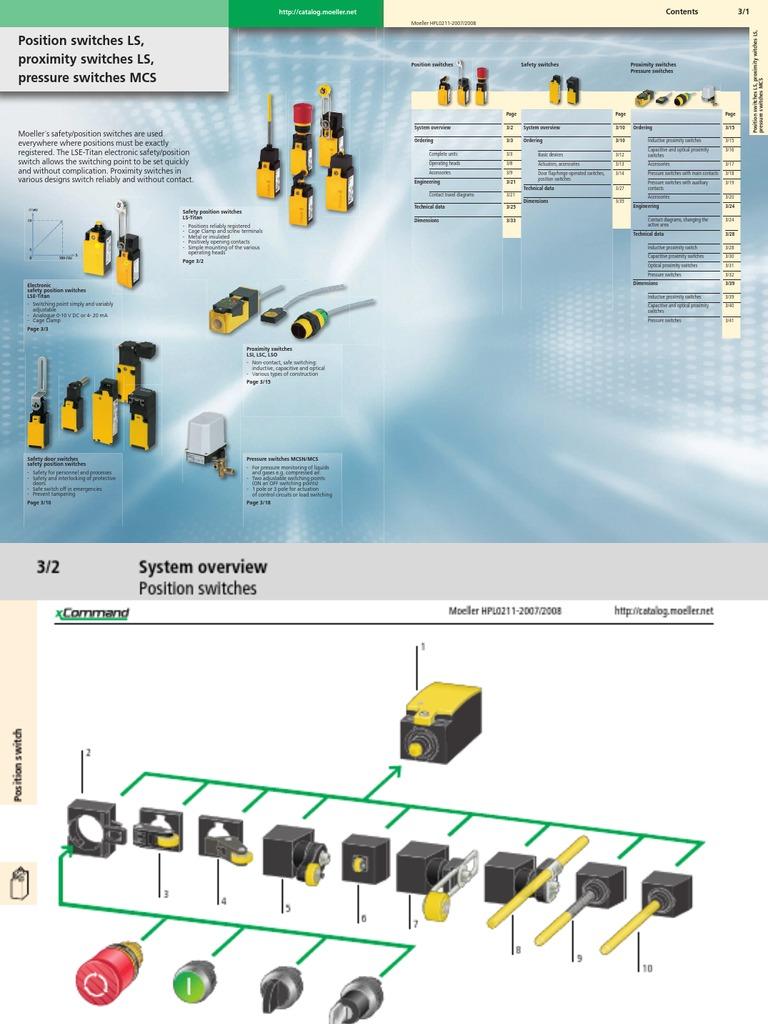 Kapitel 03 G Online | Switch | Electromagnetic Compatibility