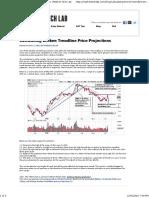 Calculating Broken Trendline Price Projections Market Tech Lab4