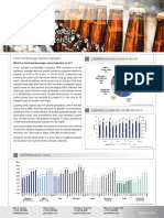 Food Beverage Industry Snapshot Spring 2015