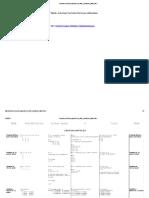 Matrix Cheatsheet Table