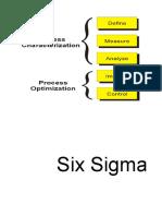 Six Sigma Template Kit