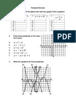 Year 10 Parabola Revision