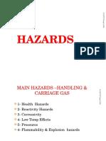 Gas Hazards