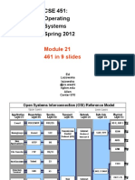 17 Networking Study on Operating Systems অপারেটিং সিস্টেম