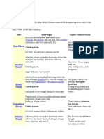 Phrases, Clauses, Active & Passive, Sentences 2007