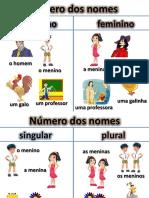 Cartaz de Classificação Dos Nomes