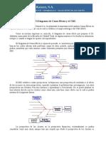 Diagrama Causa Efecto y El CMI (BSC)