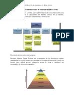 Evolución de La Administración de Empresas en Obras Civiles