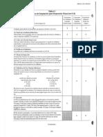 Tabla 6.1 (Criterio Aceptacion y Rechazo Estructural) AWS D1.1 2010