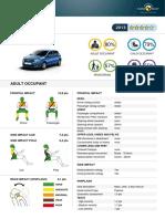 Euroncap Dacia Sandero 2013 4stars