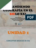Unidad I - Coceptos Básicos. SLIDES