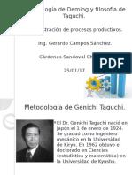 Metodología de Deming y Filosofía de Taguchi