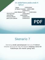 PPT Sken 7 (blok 22)