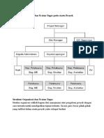 Struktur Organisasi Dan Uraian Tugas Pada Suatu Proyek