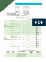 Informe 5 - Filtrado API