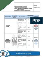 Cronograma de Actividades Auditorias(1)