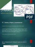 2. Business Dynamics Cap 6
