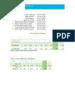 Informe 9 - Prueba de Azul de Metileno