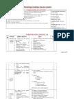 Updated Hadoop Course Content..