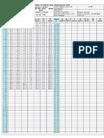 Data Sondir Rel Kereta Banda 50-90.xls