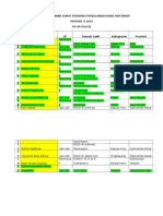 Data Permohonan Surat Perintah Perjalanan Dinas Internsip