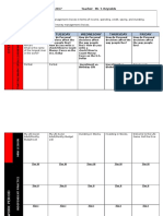 week 18 personal finance