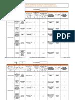 Formulario Matriz de Riesgos iper quillay 2015.xls