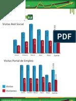 Estadísticas Junio de 2010