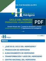 Ciclo Del Hidrogeno