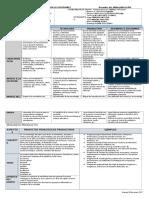Tecnología y Desarrollo Sostenible-cuadro 1