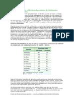 Formas de Aplicação e Eficiência Agronômica de Fertilizantes Fosfatados Acidulados