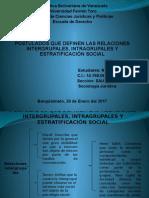 Relaciones Intergrupales, Intragrupales y Estratificacion Social