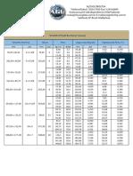 perfil_i_padrao_americano.pdf