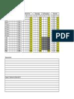 Informe Gestión Final 2015-2016 Uem Rómulo Bteancourt